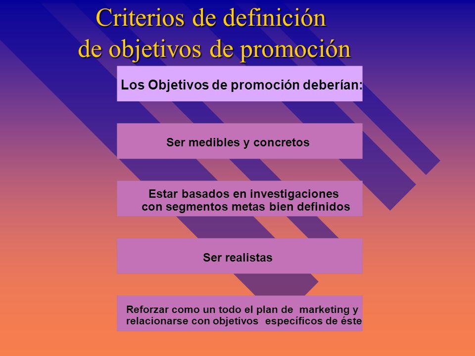Criterios de definición de objetivos de promoción Los Objetivos de promoción deberían: Ser medibles y concretos Estar basados en investigaciones con segmentos metas bien definidos Ser realistas Reforzar como un todo el plan de marketing y relacionarse con objetivos específicos de éste
