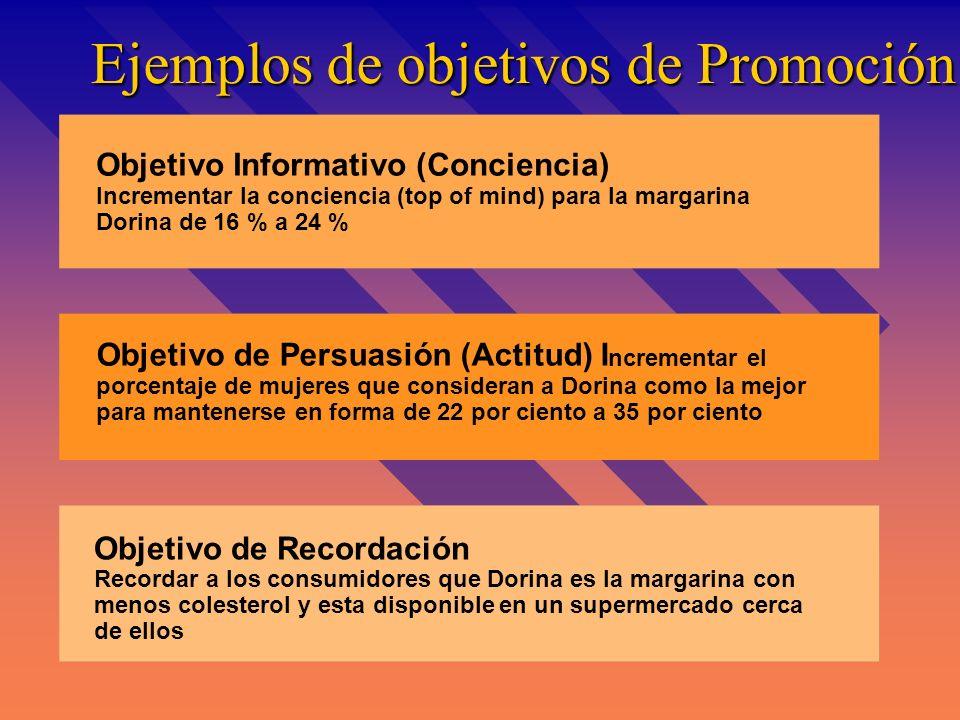 Criterios de definición de objetivos de promoción Los Objetivos de promoción deberían: Ser medibles y concretos Estar basados en investigaciones con s