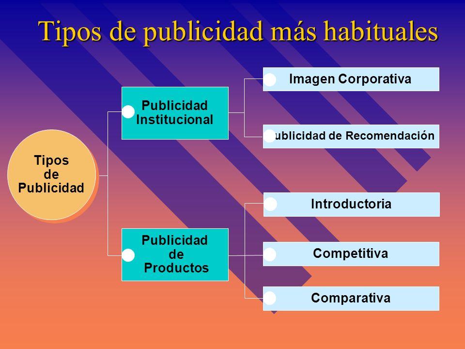 Tipos de publicidad más habituales Imagen Corporativa Publicidad de Recomendación Tipos de Publicidad Tipos de Publicidad Introductoria Competitiva Comparativa Publicidad de Productos Publicidad Institucional