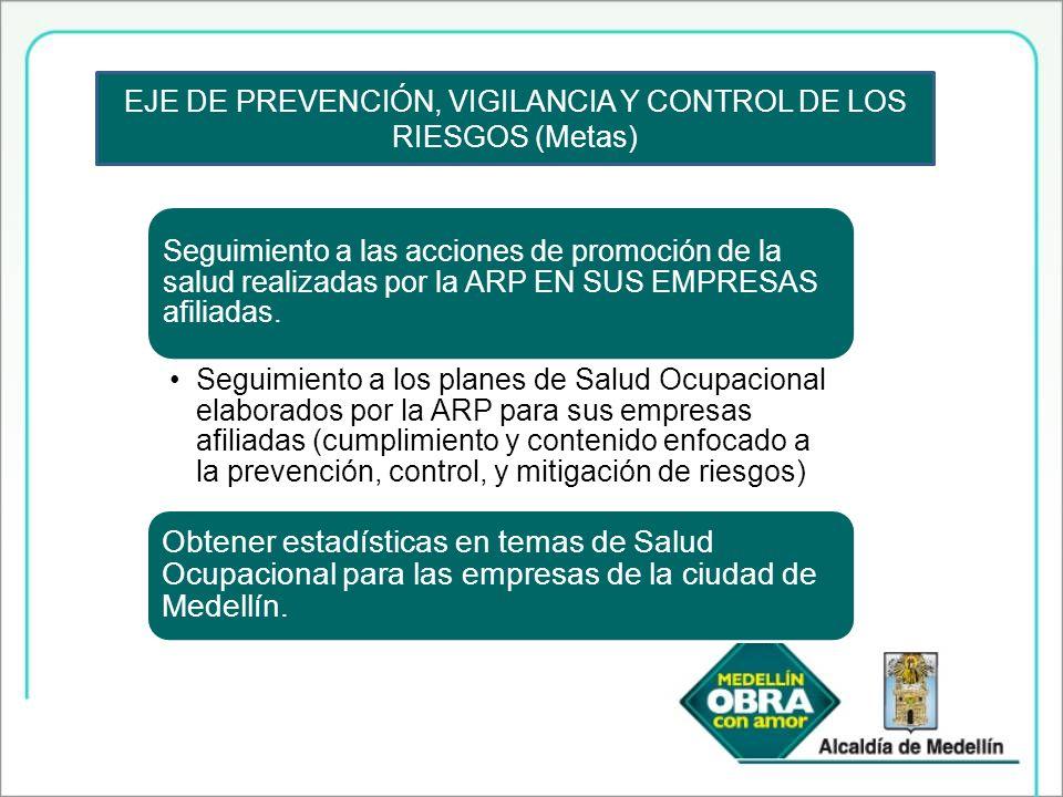 COMITES BARRIALES, MESAS AMPLIADAS DE SALUD Y LOS COMITES DE LOS RECICLADORES 4500 PERSONAS CAPACITADAS 2009-2010 TRABAJADORES INFORMALES