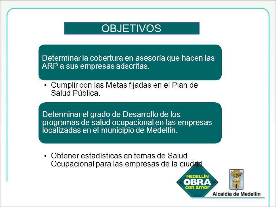 DIAGNÓSTICO DE LOS RIESGOS LABORALES EN MEDELLÍN EMPRESAS BASE DE DATOS CÁMARA DE COMERCIO MUESTRA EMPRESAS GRANDES ESTRATIFICAR INSTRUMENTO PARA EMPRESA DIAGNÓSTICO GRADO DESARROLLO PSO ESTADÍSTICAS SISTEMAS VISITA EMPRESA EMPRESAS MEDIANAS EMPRESAS PEQUEÑAS OBSERVACIÓN Y DOCUMENTACIÓN Diagnóstico de los Riesgos Laborales