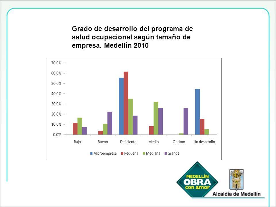 El 60% de la población se encuentra laborando en el sector informal (10.751.184) QUE PENSÓ HACER LA SECRETA RÍA DE SALUD T.