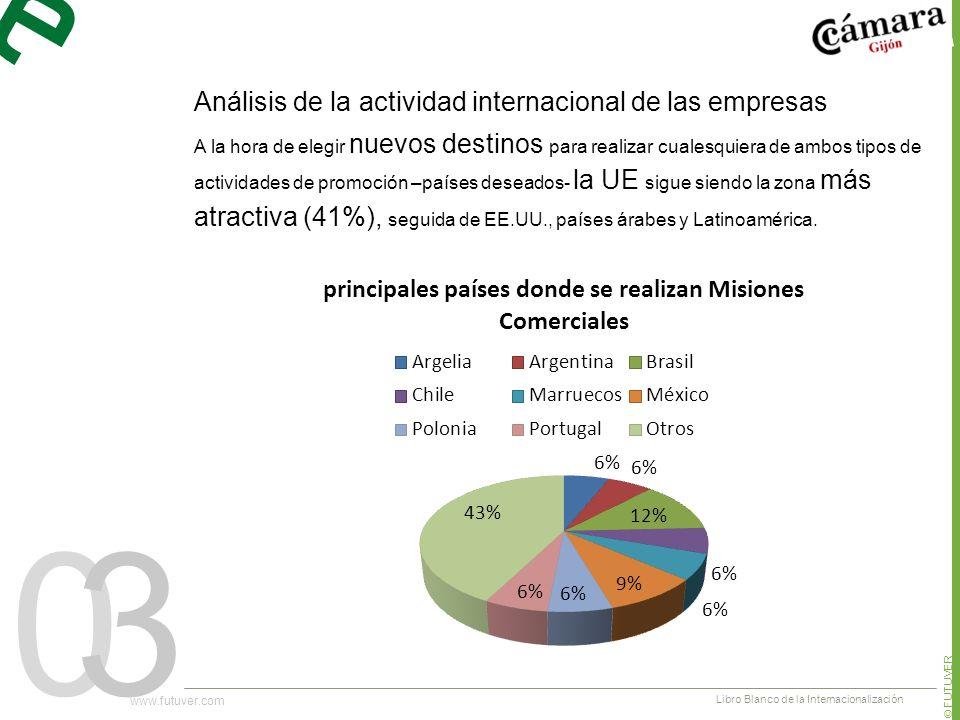 03 A la hora de elegir nuevos destinos para realizar cualesquiera de ambos tipos de actividades de promoción –países deseados- la UE sigue siendo la zona más atractiva (41%), seguida de EE.UU., países árabes y Latinoamérica.