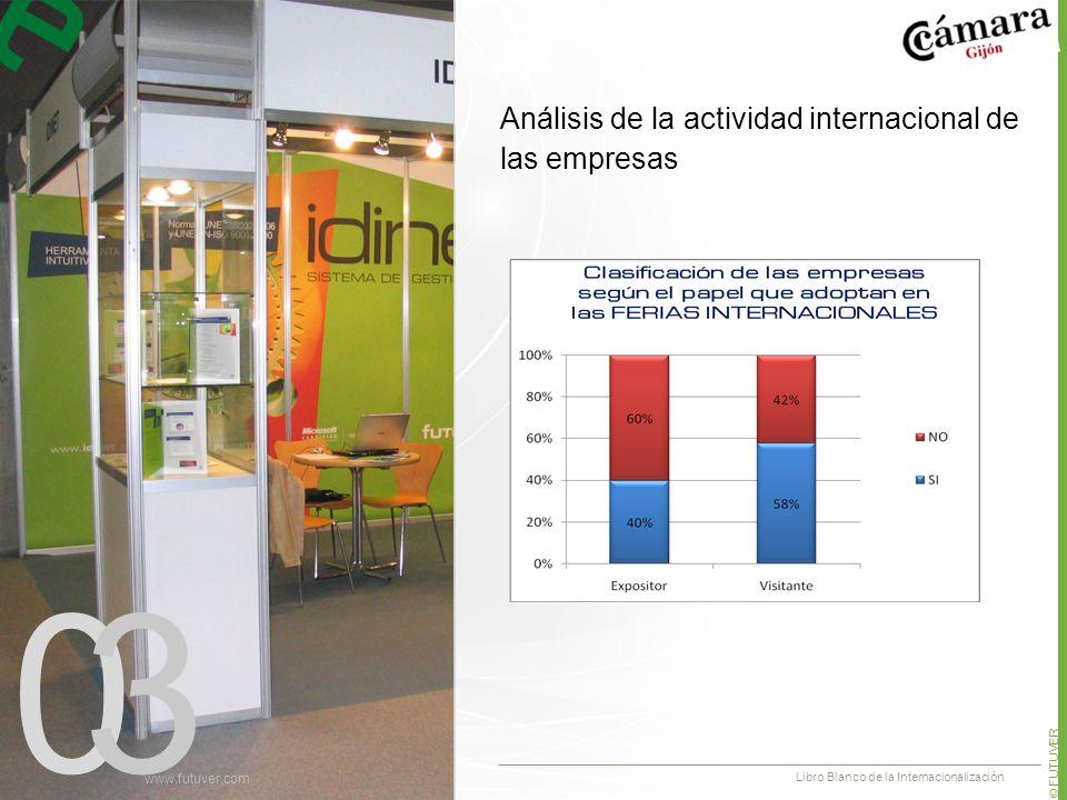 03 www.futuver.com © FUTUVER Libro Blanco de la Internacionalización Análisis de la actividad internacional de las empresas