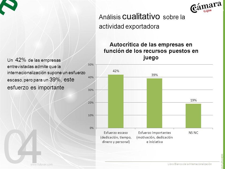 04 www.futuver.com © FUTUVER Libro Blanco de la Internacionalización Un 42% de las empresas entrevistadas admite que la internacionalización supone un esfuerzo escaso, pero para un 39%, este esfuerzo es importante Análisis cualitativo sobre la actividad exportadora