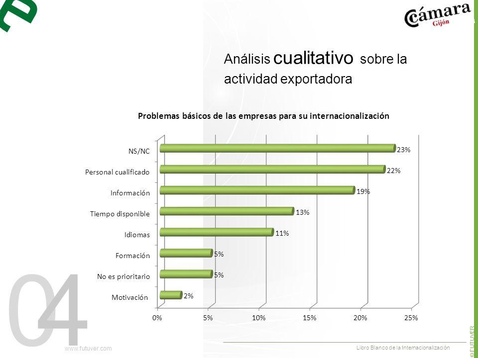 04 www.futuver.com © FUTUVER Libro Blanco de la Internacionalización Análisis cualitativo sobre la actividad exportadora