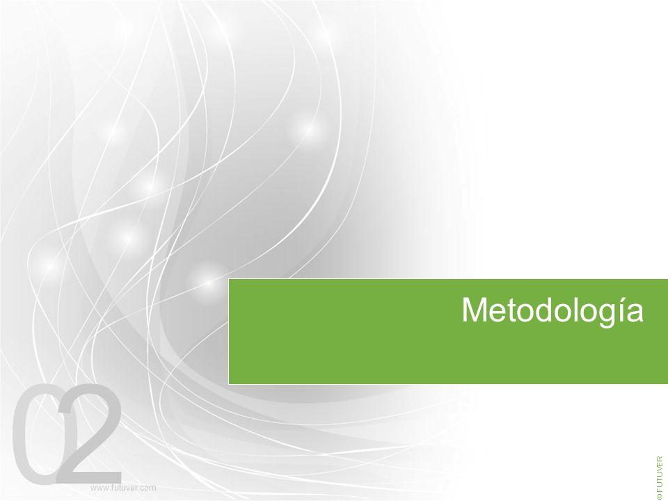 02 Metodología © FUTUVER www.futuver.com