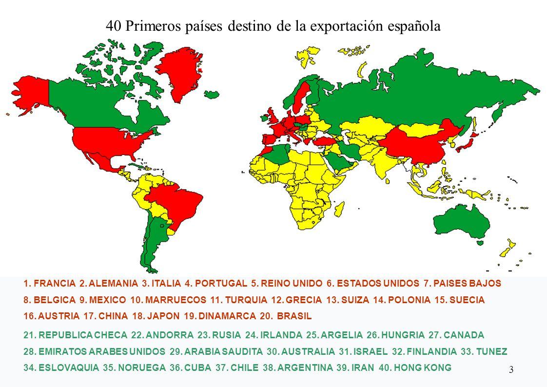 1. FRANCIA 2. ALEMANIA 3. ITALIA 4. PORTUGAL 5.
