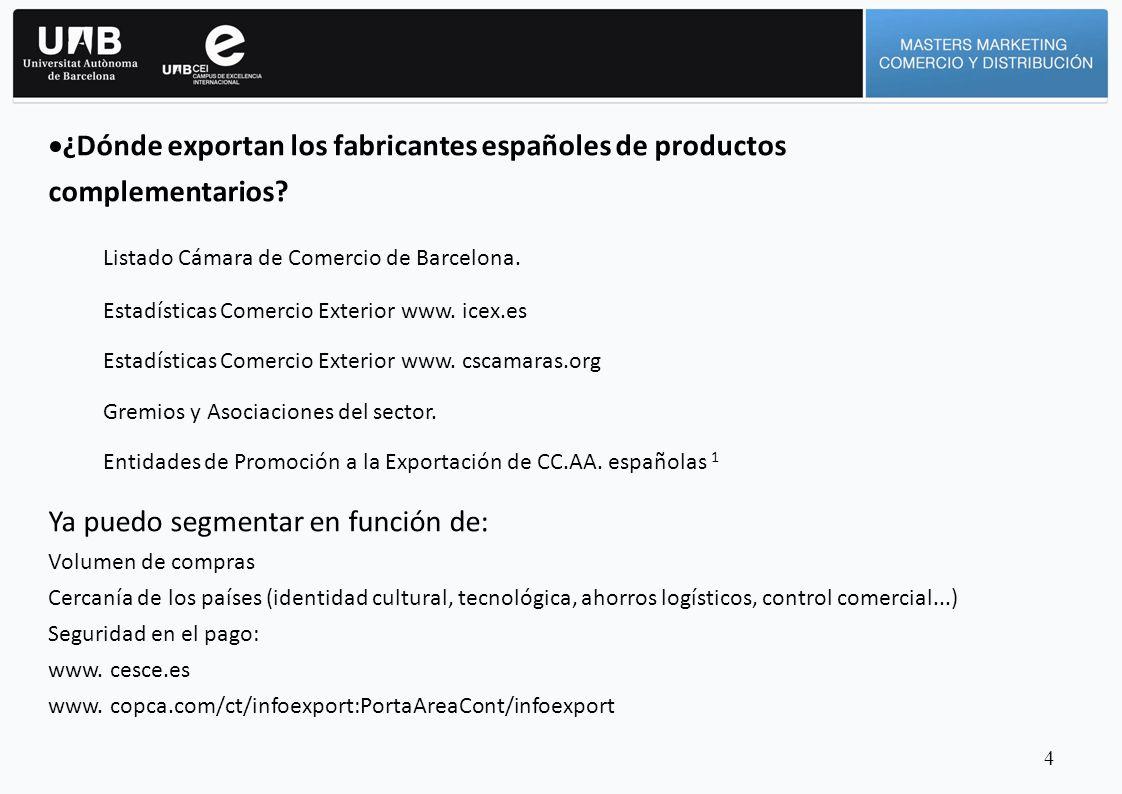 ¿Dónde exportan los fabricantes españoles de productos complementarios.