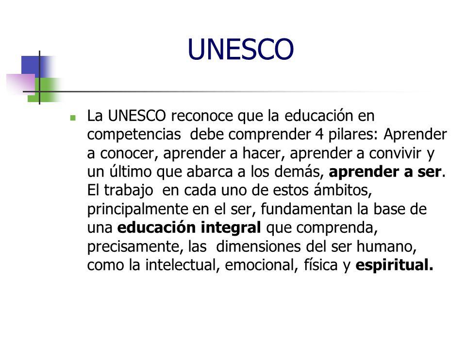 UNESCO La UNESCO reconoce que la educación en competencias debe comprender 4 pilares: Aprender a conocer, aprender a hacer, aprender a convivir y un último que abarca a los demás, aprender a ser.