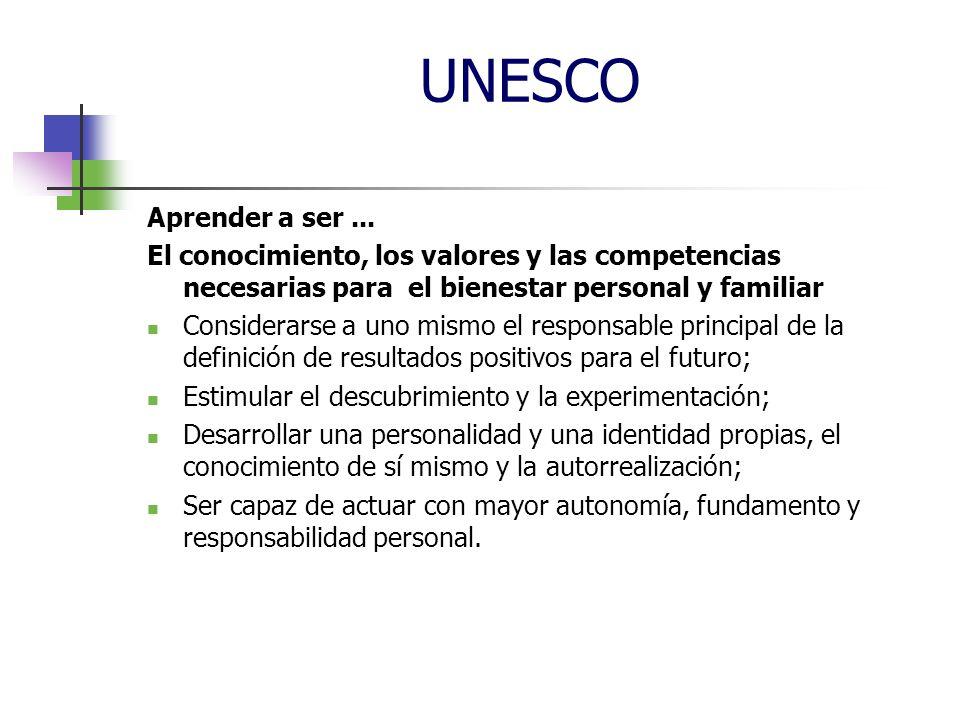 UNESCO Aprender a ser... El conocimiento, los valores y las competencias necesarias para el bienestar personal y familiar Considerarse a uno mismo el