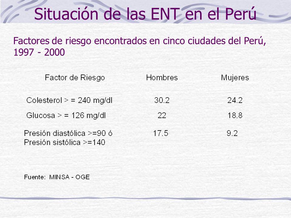 Factores de riesgo encontrados en cinco ciudades del Perú, 1997 - 2000