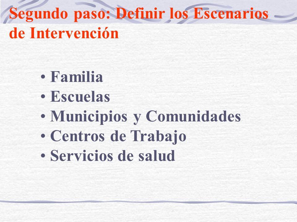 Familia Escuelas Municipios y Comunidades Centros de Trabajo Servicios de salud Segundo paso: Definir los Escenarios de Intervención