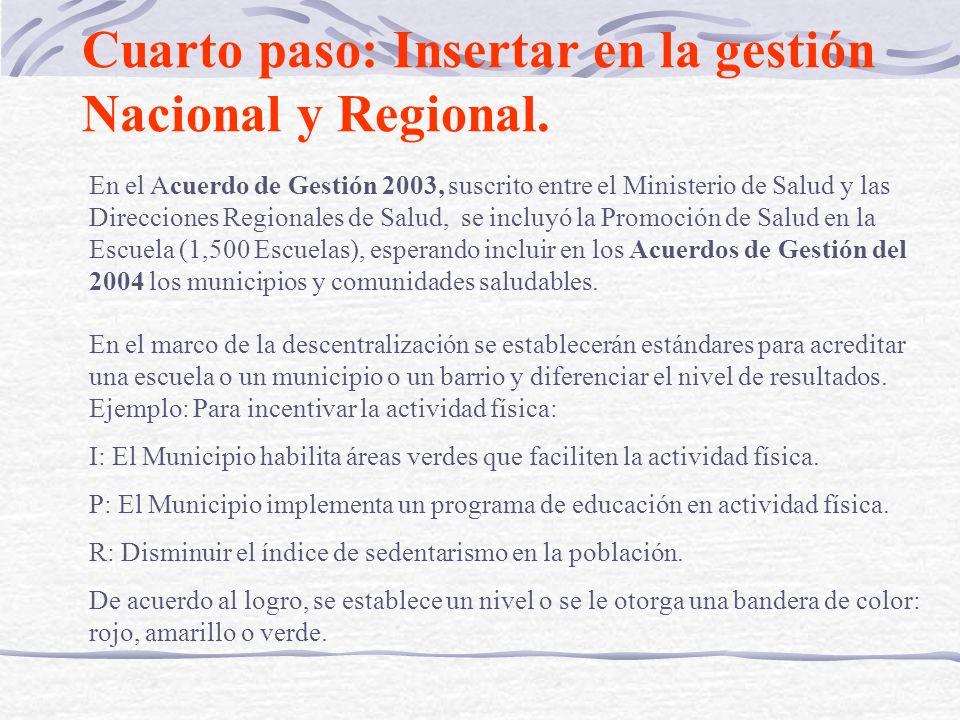 Cuarto paso: Insertar en la gestión Nacional y Regional. En el Acuerdo de Gestión 2003, suscrito entre el Ministerio de Salud y las Direcciones Region