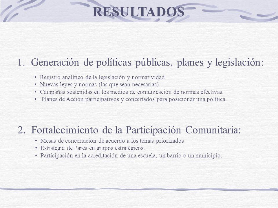 RESULTADOS Registro analítico de la legislación y normatividad Nuevas leyes y normas (las que sean necesarias) Campañas sostenidas en los medios de co