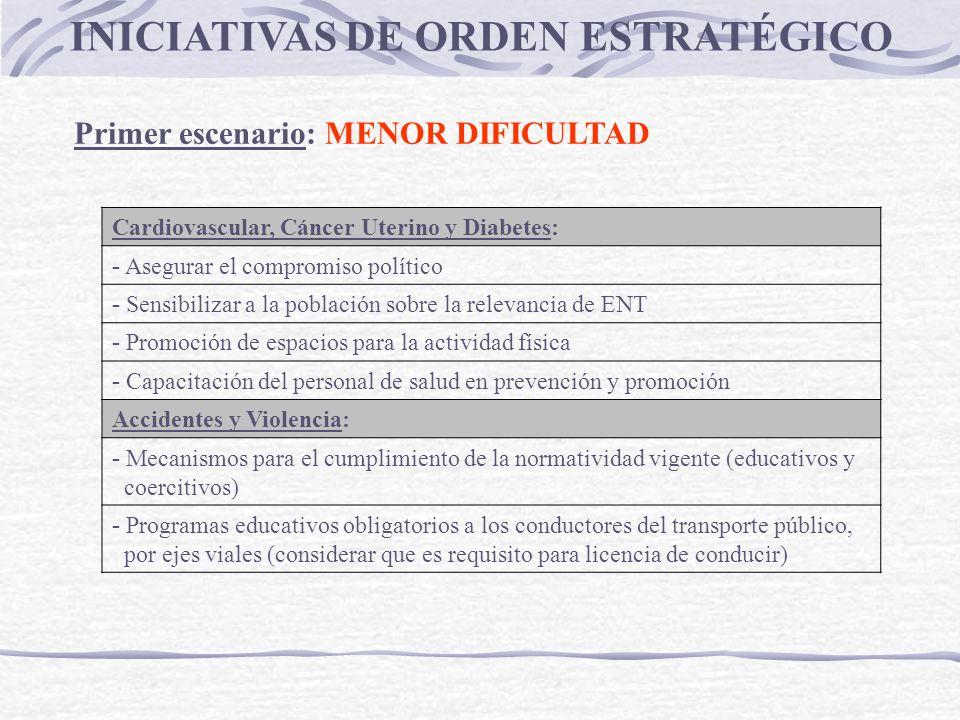 INICIATIVAS DE ORDEN ESTRATÉGICO Primer escenario: MENOR DIFICULTAD Cardiovascular, Cáncer Uterino y Diabetes: - Asegurar el compromiso político - Sen