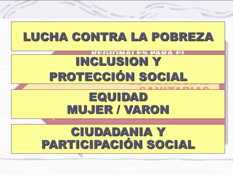 ESTRATEGIAS NACIONALES / REGIONALES PARA EL DESARROLLO SOCIAL ESTRATEGIAS SANITARIAS NACIONALES LUCHA CONTRA LA POBREZA EQUIDAD MUJER / VARON INCLUSION Y PROTECCIÓN SOCIAL CIUDADANIA Y PARTICIPACIÓN SOCIAL