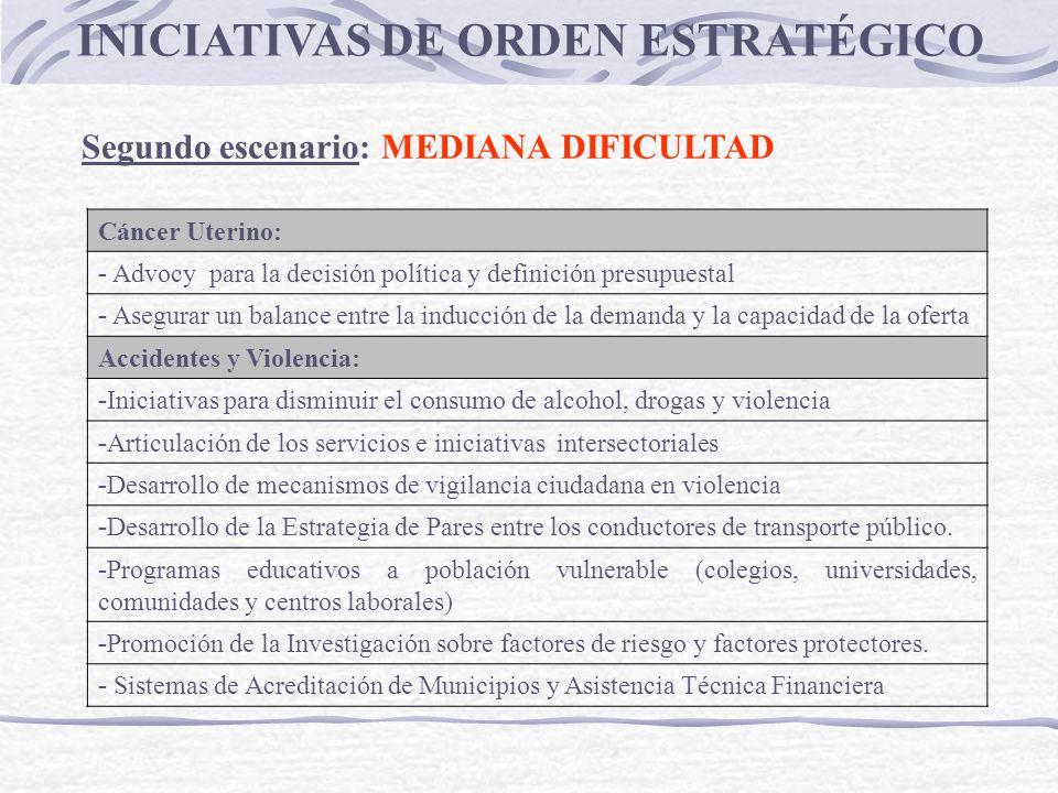 INICIATIVAS DE ORDEN ESTRATÉGICO Segundo escenario: MEDIANA DIFICULTAD Cáncer Uterino: - Advocy para la decisión política y definición presupuestal -
