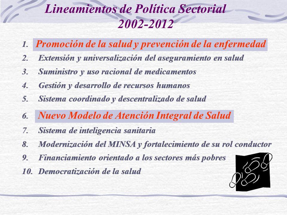1.Promoción de la salud y prevención de la enfermedad 2. Extensión y universalización del aseguramiento en salud 3. Suministro y uso racional de medic