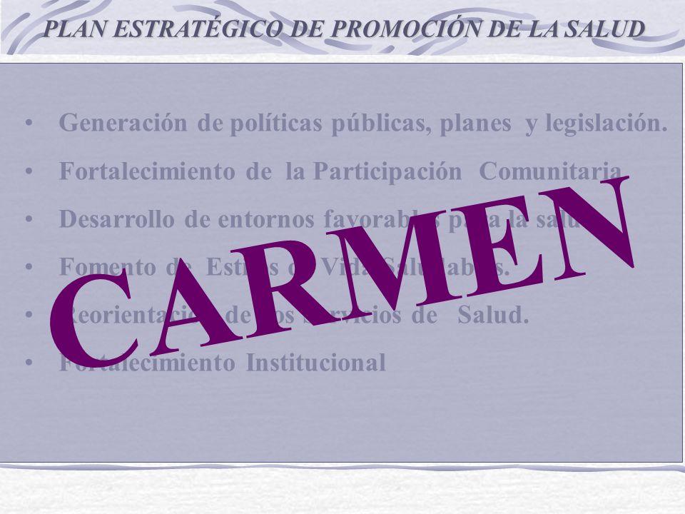 PLAN ESTRATÉGICO DE PROMOCIÓN DE LA SALUD Generación de políticas públicas, planes y legislación.