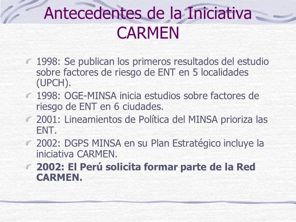 Antecedentes de la Iniciativa CARMEN 1998: Se publican los primeros resultados del estudio sobre factores de riesgo de ENT en 5 localidades (UPCH).