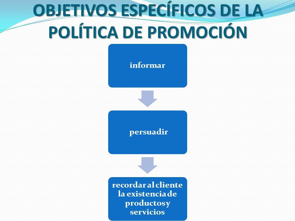 OBJETIVOS ESPECÍFICOS DE LA POLÍTICA DE PROMOCIÓN informar persuadir recordar al cliente la existencia de productos y servicios