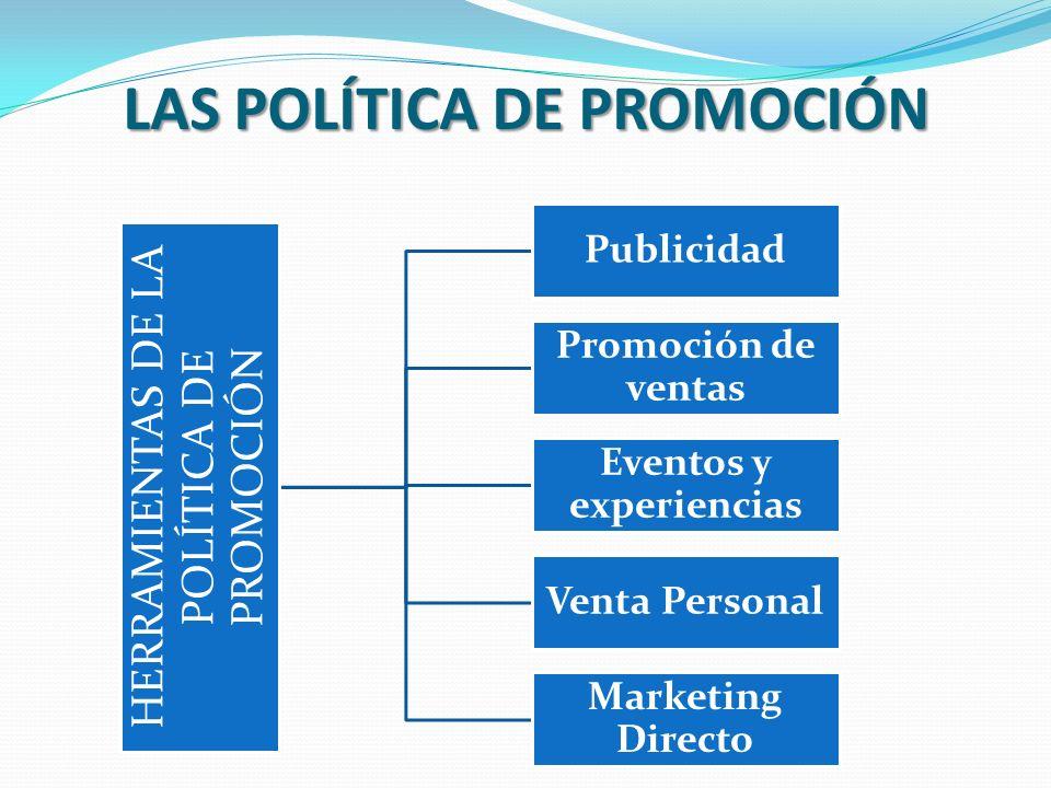 LAS POLÍTICA DE PROMOCIÓN HERRAMIENTAS DE LA POLÍTICA DE PROMOCIÓN Publicidad Promoción de ventas Eventos y experiencias Venta Personal Marketing Dire