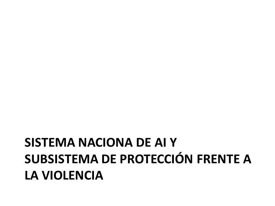 SISTEMA NACIONA DE AI Y SUBSISTEMA DE PROTECCIÓN FRENTE A LA VIOLENCIA