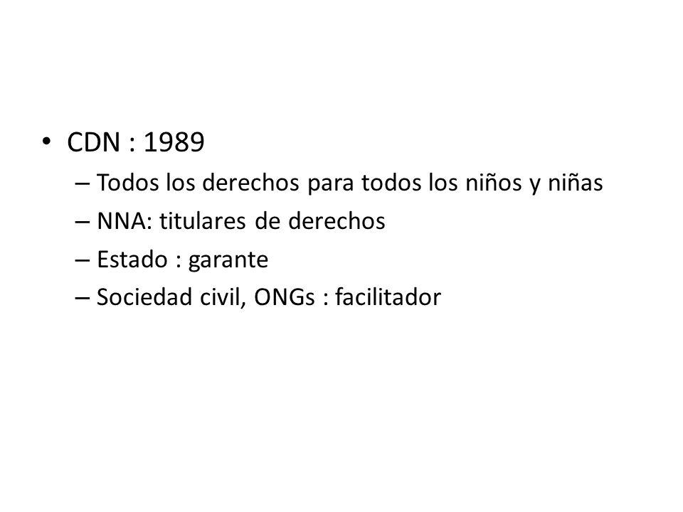 CDN : 1989 – Todos los derechos para todos los niños y niñas – NNA: titulares de derechos – Estado : garante – Sociedad civil, ONGs : facilitador