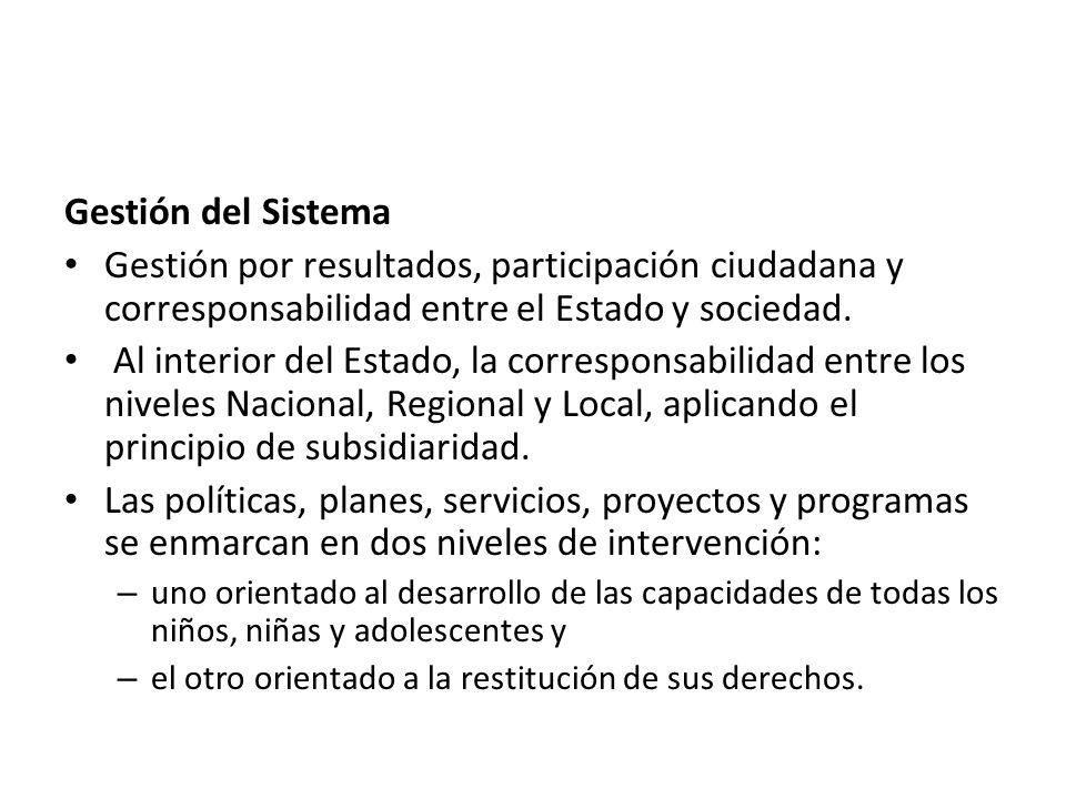 Gestión del Sistema Gestión por resultados, participación ciudadana y corresponsabilidad entre el Estado y sociedad.