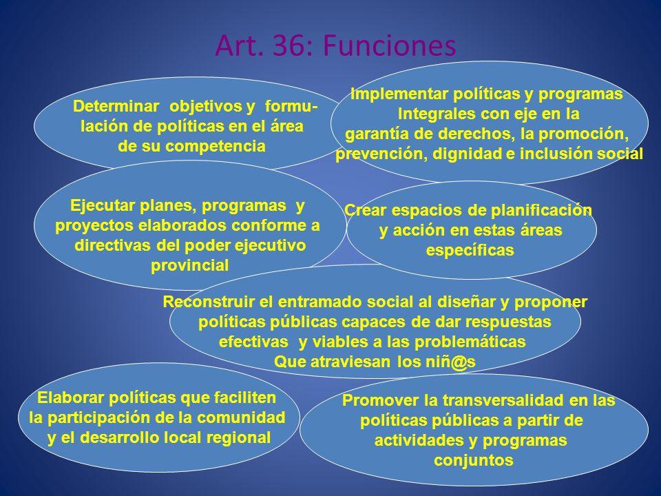 Art. 36: Funciones Determinar objetivos y formu- lación de políticas en el área de su competencia Ejecutar planes, programas y proyectos elaborados co
