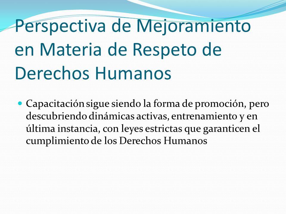 Perspectiva de Mejoramiento en Materia de Respeto de Derechos Humanos Capacitación sigue siendo la forma de promoción, pero descubriendo dinámicas activas, entrenamiento y en última instancia, con leyes estrictas que garanticen el cumplimiento de los Derechos Humanos