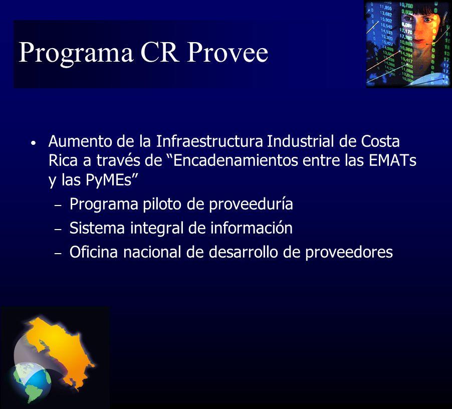 Aumento de la Infraestructura Industrial de Costa Rica a través de Encadenamientos entre las EMATs y las PyMEs – Programa piloto de proveeduría – Sistema integral de información – Oficina nacional de desarrollo de proveedores Programa CR Provee