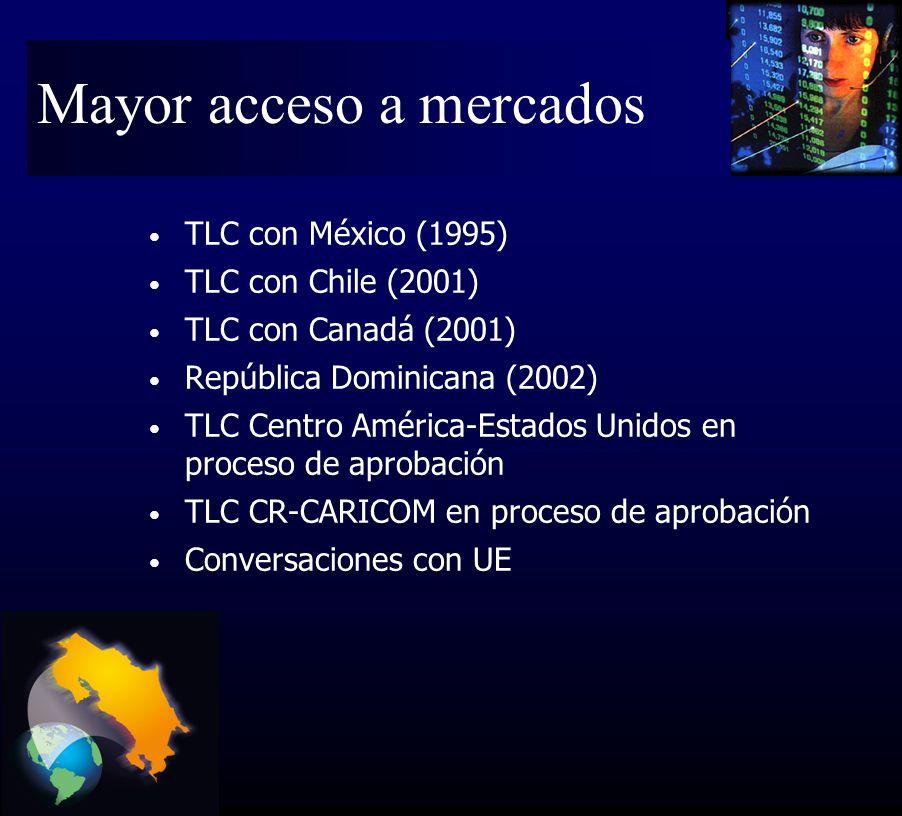 TLC con México (1995) TLC con Chile (2001) TLC con Canadá (2001) República Dominicana (2002) TLC Centro América-Estados Unidos en proceso de aprobación TLC CR-CARICOM en proceso de aprobación Conversaciones con UE Mayor acceso a mercados