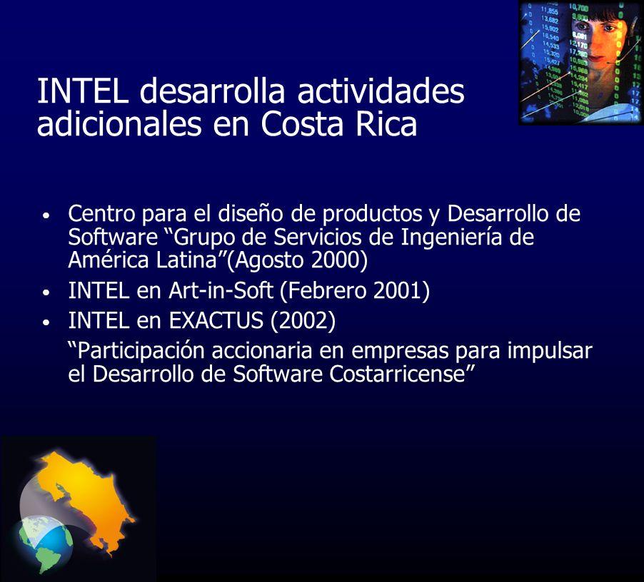 Centro para el diseño de productos y Desarrollo de Software Grupo de Servicios de Ingeniería de América Latina(Agosto 2000) INTEL en Art-in-Soft (Febrero 2001) INTEL en EXACTUS (2002) Participación accionaria en empresas para impulsar el Desarrollo de Software Costarricense INTEL desarrolla actividades adicionales en Costa Rica