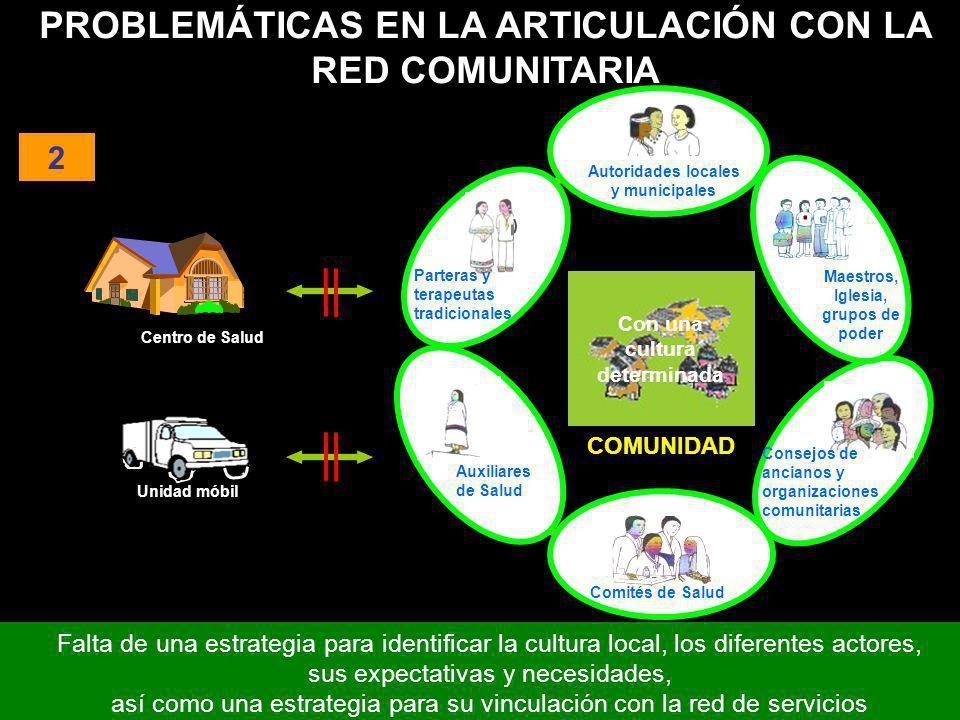 Unidad móbil Parteras y terapeutas tradicionales Auxiliares de Salud PROBLEMÁTICAS EN LA ARTICULACIÓN CON LA RED COMUNITARIA 2 Consejos de ancianos y