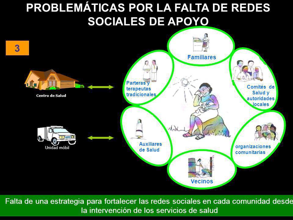 3 Centro de Salud Unidad móbil Falta de una estrategia para fortalecer las redes sociales en cada comunidad desde la intervención de los servicios de