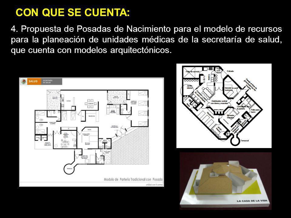 1.jgj 2.popop 4. Propuesta de Posadas de Nacimiento para el modelo de recursos para la planeación de unidades médicas de la secretaría de salud, que c
