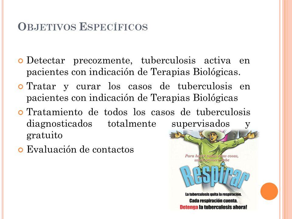 O BJETIVOS E SPECÍFICOS Detectar precozmente, tuberculosis activa en pacientes con indicación de Terapias Biológicas.
