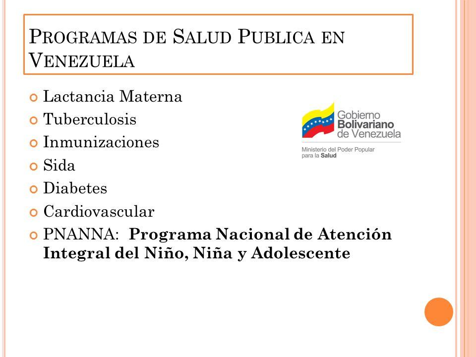 P ROGRAMAS DE S ALUD P UBLICA EN V ENEZUELA Lactancia Materna Tuberculosis Inmunizaciones Sida Diabetes Cardiovascular PNANNA: Programa Nacional de Atención Integral del Niño, Niña y Adolescente
