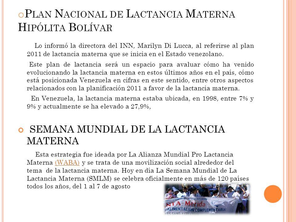o P LAN N ACIONAL DE L ACTANCIA M ATERNA H IPÓLITA B OLÍVAR Lo informó la directora del INN, Marilyn Di Lucca, al referirse al plan 2011 de lactancia materna que se inicia en el Estado venezolano.