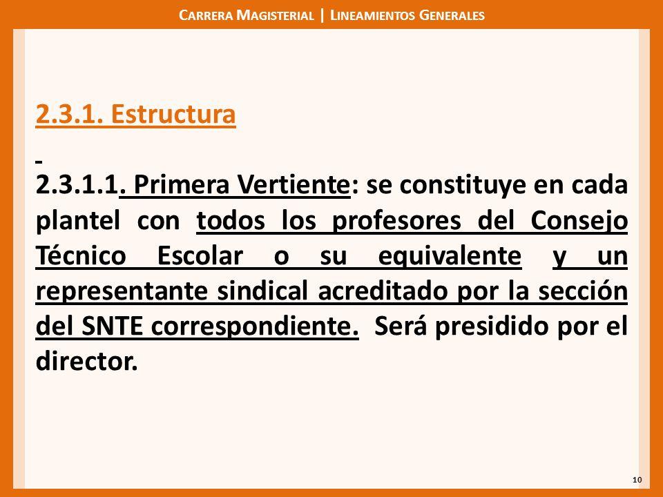 C ARRERA M AGISTERIAL | L INEAMIENTOS G ENERALES 10 2.3.1. Estructura 2.3.1.1. Primera Vertiente: se constituye en cada plantel con todos los profesor