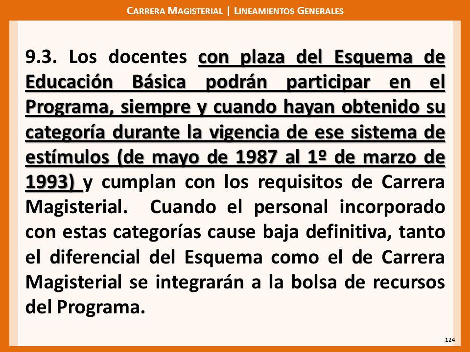 C ARRERA M AGISTERIAL | L INEAMIENTOS G ENERALES 124 con plaza del Esquema de Educación Básica podrán participar en el Programa, siempre y cuando hayan obtenido su categoría durante la vigencia de ese sistema de estímulos (de mayo de 1987 al 1º de marzo de 1993) 9.3.