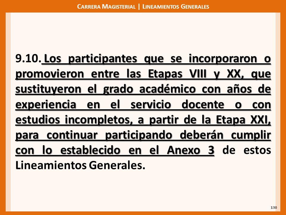 C ARRERA M AGISTERIAL | L INEAMIENTOS G ENERALES 130 Los participantes que se incorporaron o promovieron entre las Etapas VIII y XX, que sustituyeron