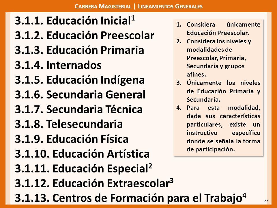C ARRERA M AGISTERIAL | L INEAMIENTOS G ENERALES 27 3.1.1. Educación Inicial 1 3.1.2. Educación Preescolar 3.1.3. Educación Primaria 3.1.4. Internados