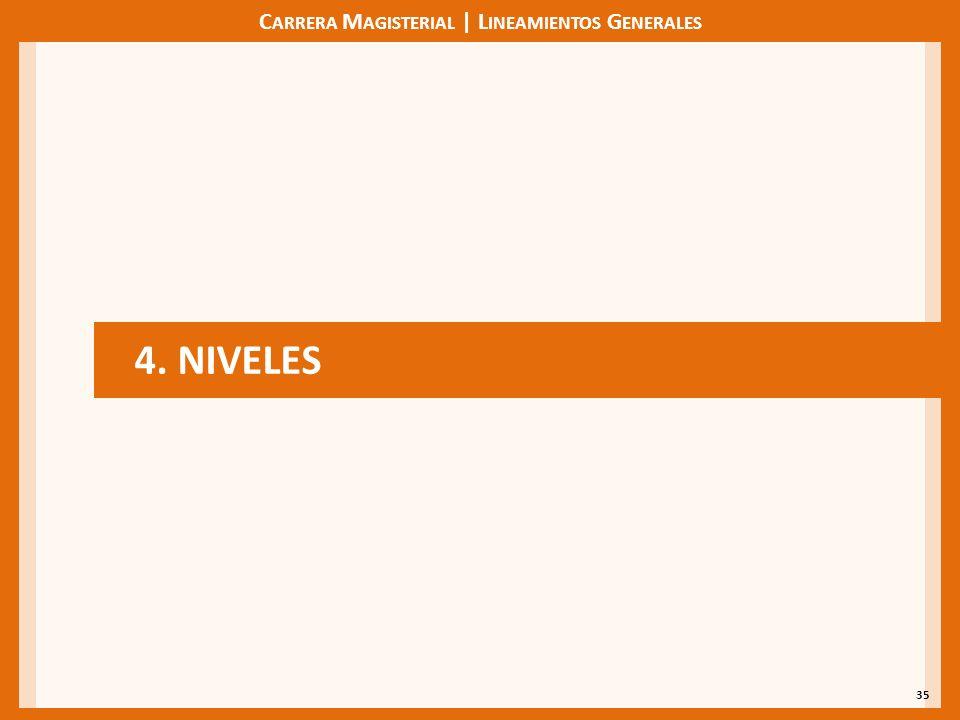 C ARRERA M AGISTERIAL | L INEAMIENTOS G ENERALES 35 4. NIVELES