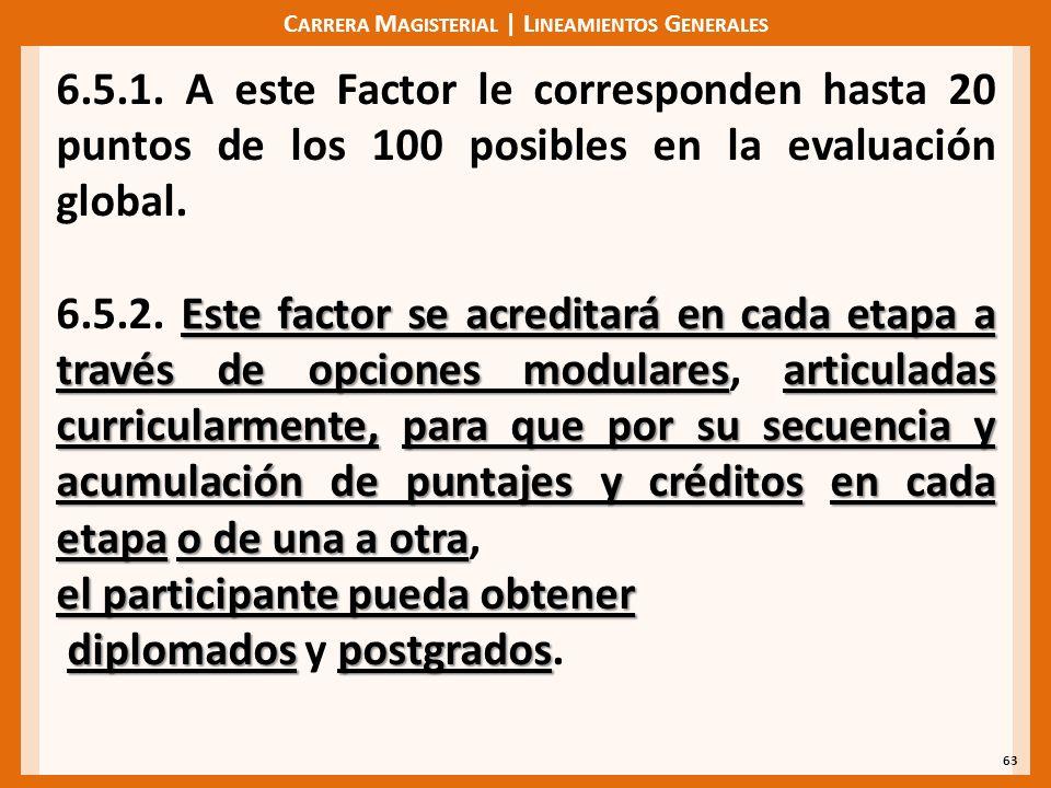 C ARRERA M AGISTERIAL | L INEAMIENTOS G ENERALES 63 6.5.1. A este Factor le corresponden hasta 20 puntos de los 100 posibles en la evaluación global.