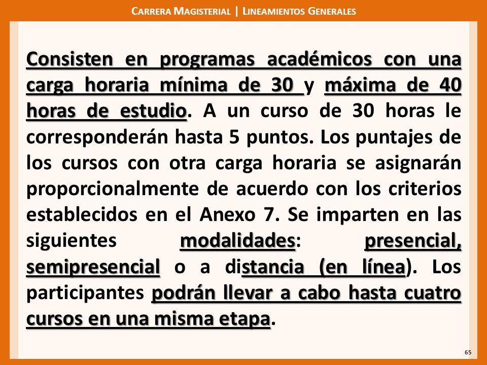 C ARRERA M AGISTERIAL | L INEAMIENTOS G ENERALES 65 Consisten en programas académicos con una carga horaria mínima de 30 máxima de 40 horas de estudio