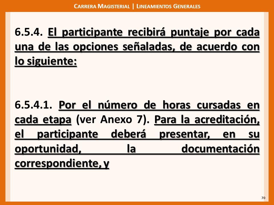 C ARRERA M AGISTERIAL | L INEAMIENTOS G ENERALES 70 El participante recibirá puntaje por cada una de las opciones señaladas, de acuerdo con lo siguiente: 6.5.4.