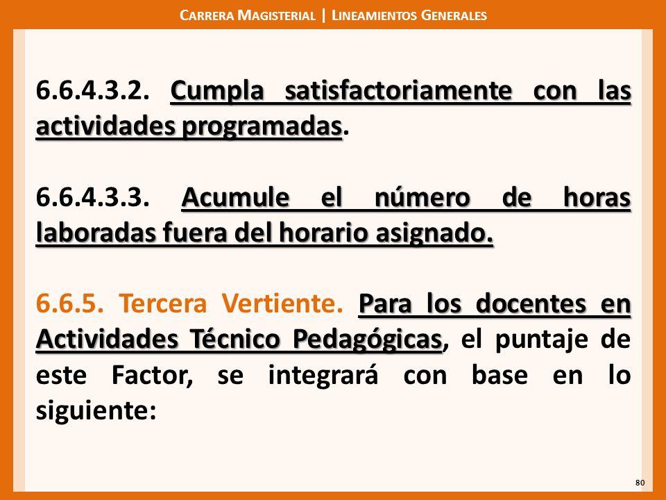 C ARRERA M AGISTERIAL | L INEAMIENTOS G ENERALES 80 Cumpla satisfactoriamente con las actividades programadas 6.6.4.3.2. Cumpla satisfactoriamente con